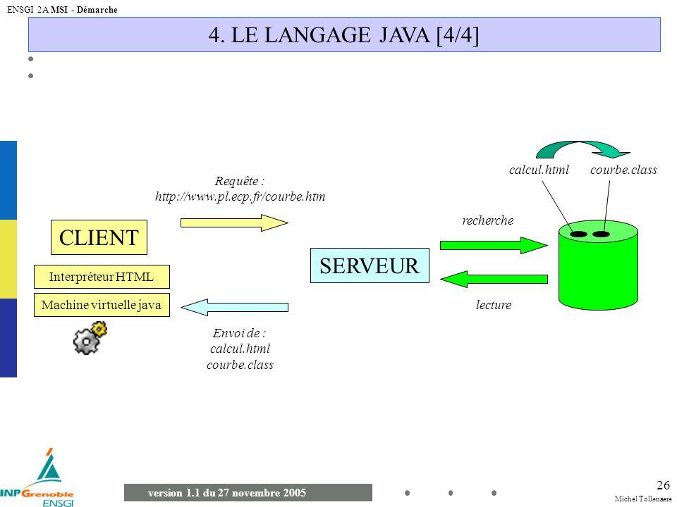 4. LE LANGAGE JAVA [4/4] CLIENT SERVEUR calcul.html courbe.class